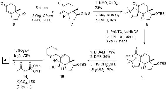cortistatin-nic-2.png