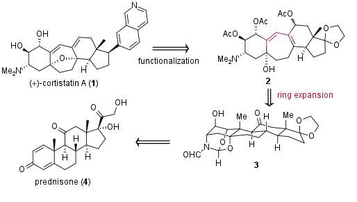 cortistatina-bar-1.png