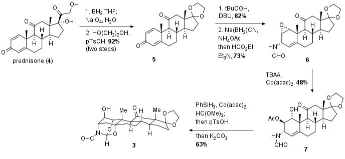 cortistatina-bar-2.png