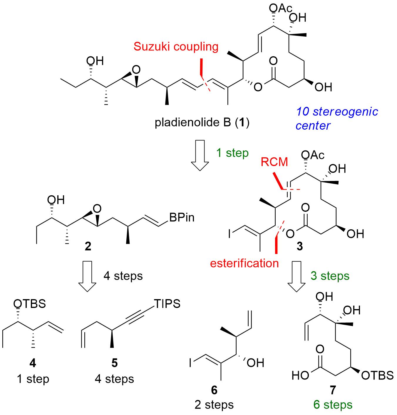 pladienolide-1.png